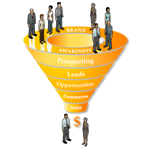 CRM, Lead Nuturing, Demand Generation, Sales Funnel